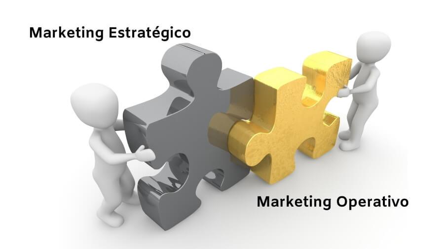 Diferencias entre marketing estratégico y marketing operativo